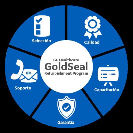 goldseal ge